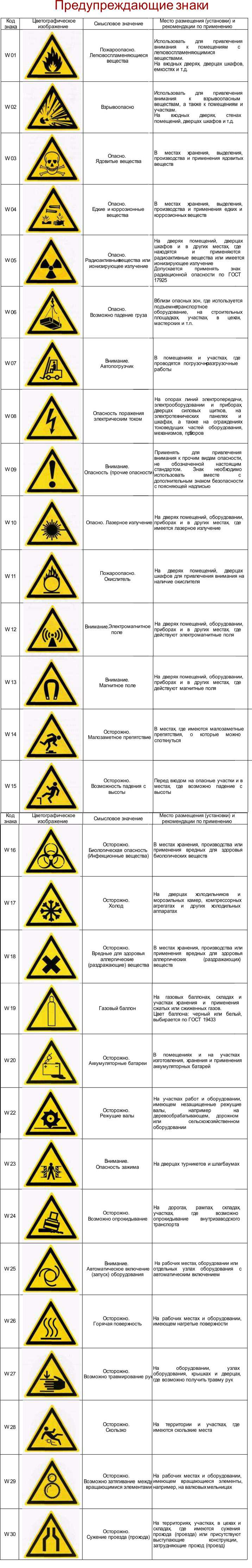 Предупр знаки
